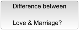 Difference between Love and Marriage